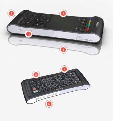 google-tv-remote