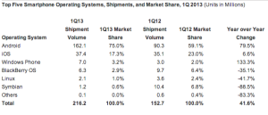 marketshare_mobile
