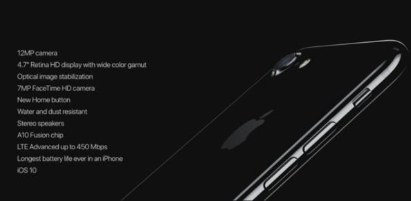 iPhone 7 camera details.