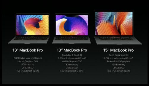 Specs of Late 2016 MacBook Pro lineup as of October, 2016.